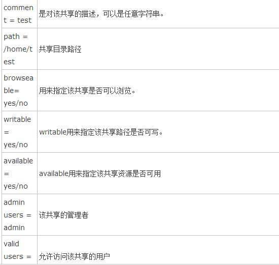 linux学习入门标准教程(3)