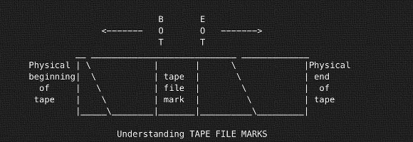 tape management_02