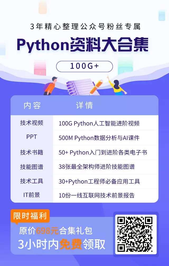 python学习教程-《Python从入门到精通》新手最佳学习教程