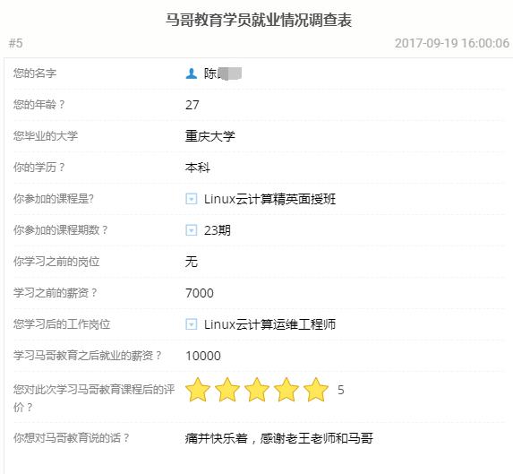 【学员喜讯-613期】重大学生学Linux云计算4个月年薪13万