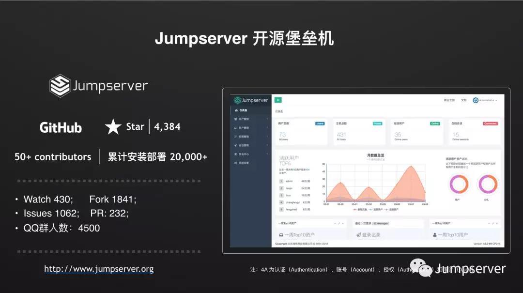【导师产品】基于 Python3 的开源堡垒机 Jumpserver v1.0正式发布