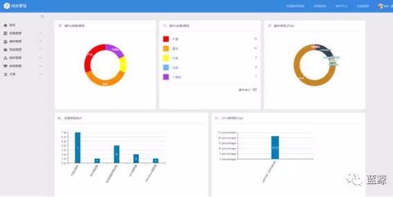 重磅 | 藍鯨社區版V4.0攜全新開源CMDB正式開啟內測預約