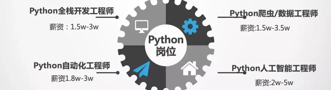 python开发工程师前景怎么样?听听马哥教育的专家怎么说