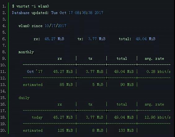 Linux运维人员应该知道的优秀运维工具