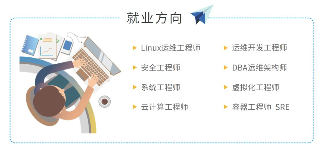 云计算领域爆发,开年增幅300%,2020版Linux云计算工程师学习图谱终于来了!