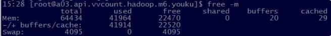 Linux内存、Swap、Cache、Buffer详细解析