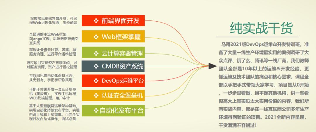 市场规模达27亿!平均薪资22K,DevOps运维开发真实现状!