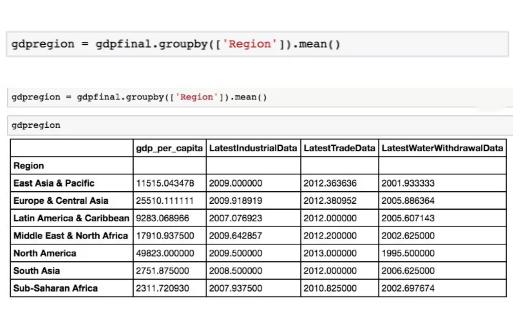 用Python执行SQL、Excel常见任务?10个方法全搞定!