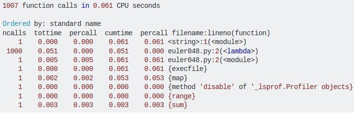 Python最佳代码实践:性能、内存和可用性!