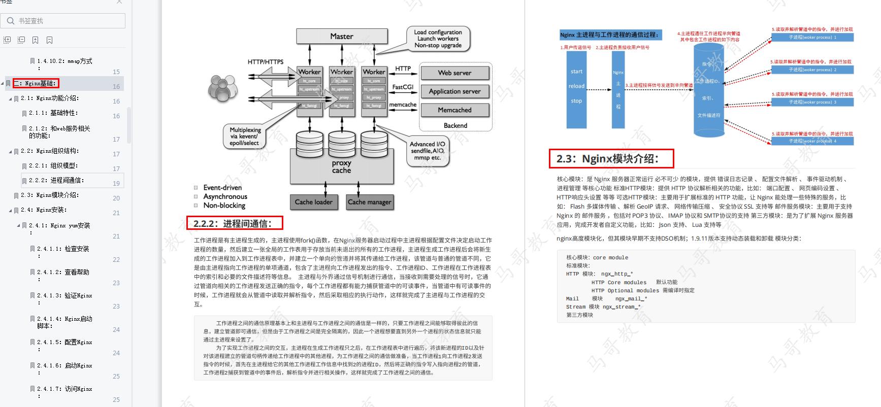 """13页《Nginx入门》文档,从入门到精通一文详解,学习提升必备"""""""