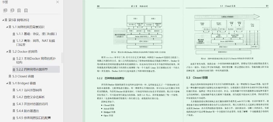【资源】超详细Docker实战教程,万字详解!