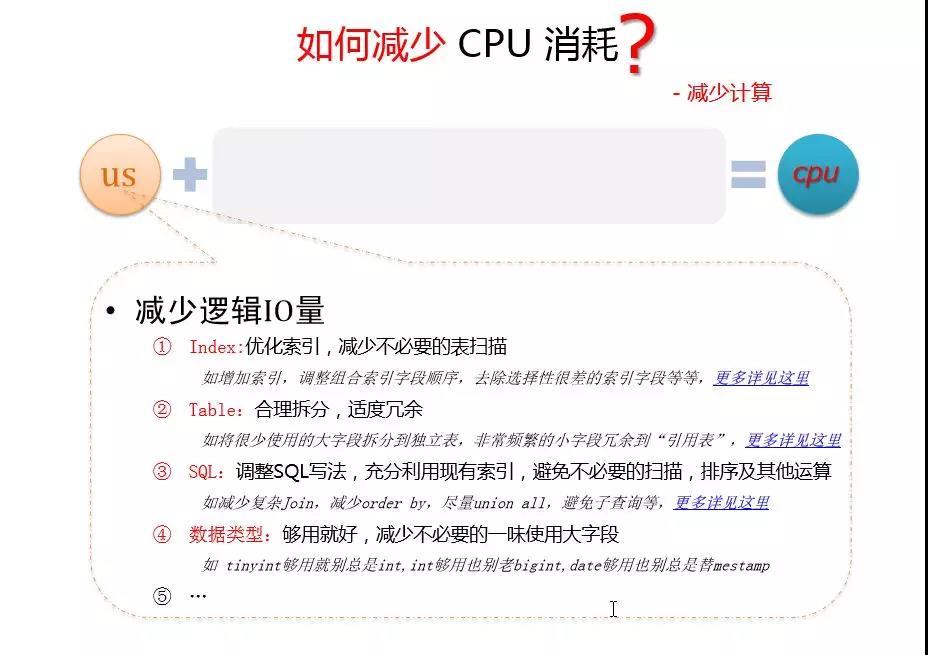 面试官:如果MySQL引起CPU消耗过大,你会怎么优化?