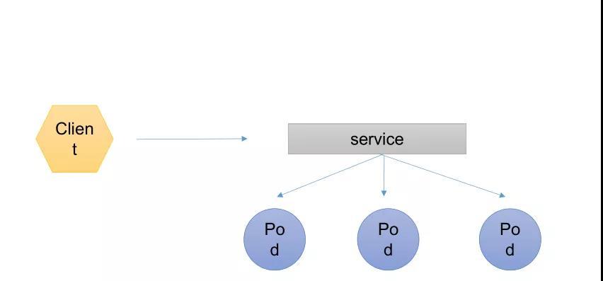 kubernetes基础概念解析